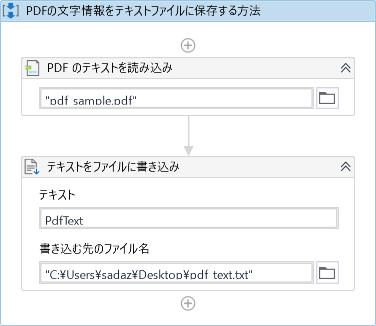 PDFの文字情報をテキストファイルに保存する方法の全体図